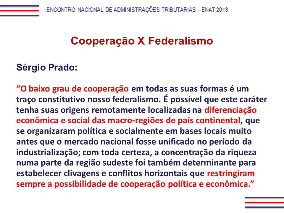 Cooperação X Federalismo
