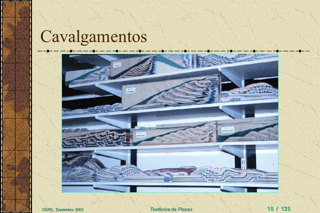 Cavalgamentos CDRC, Dezembro 2003 Tectônica de Placas