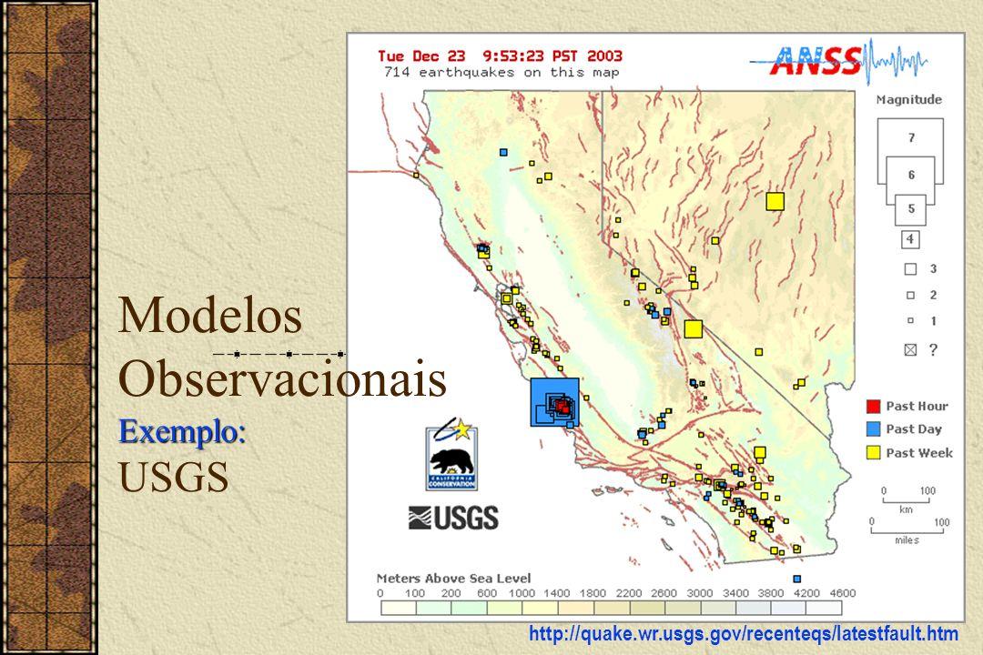Modelos Observacionais Exemplo: USGS