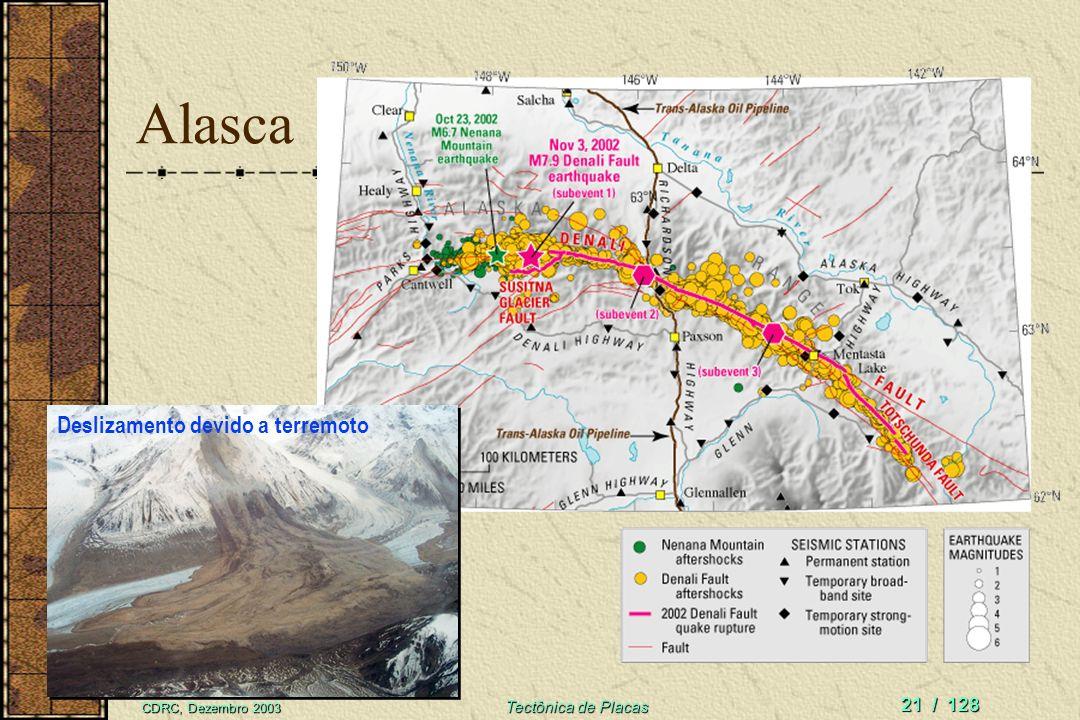 Alasca Deslizamento devido a terremoto Tectônica de Placas