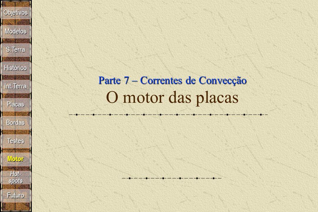 Parte 7 – Correntes de Convecção O motor das placas