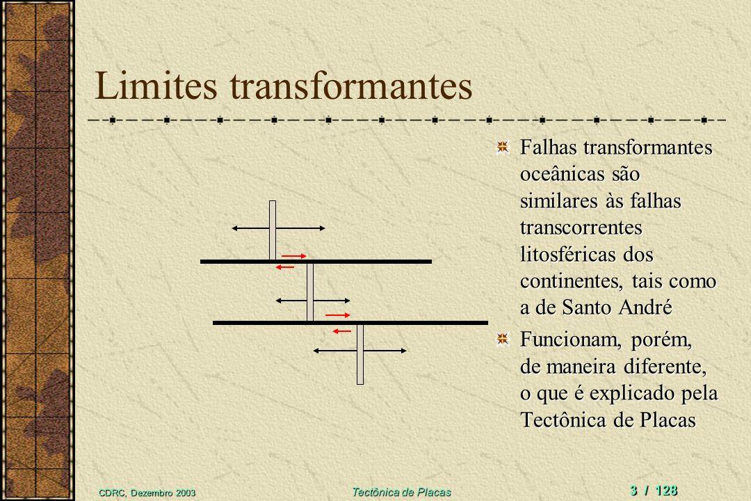 Limites transformantes