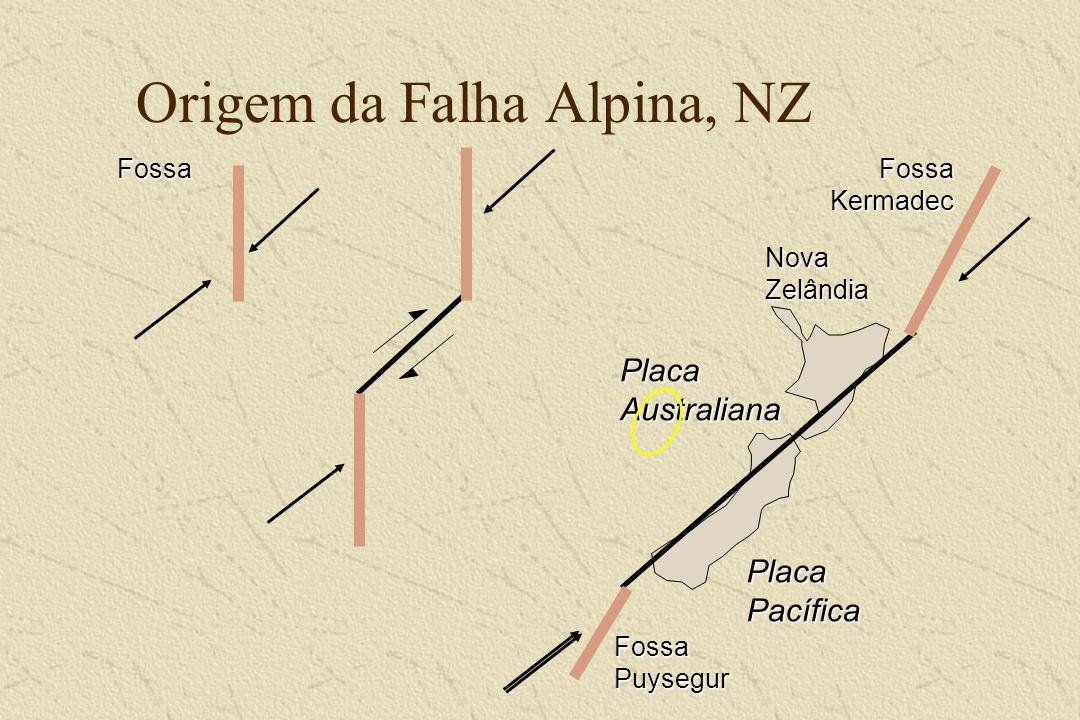 Origem da Falha Alpina, NZ