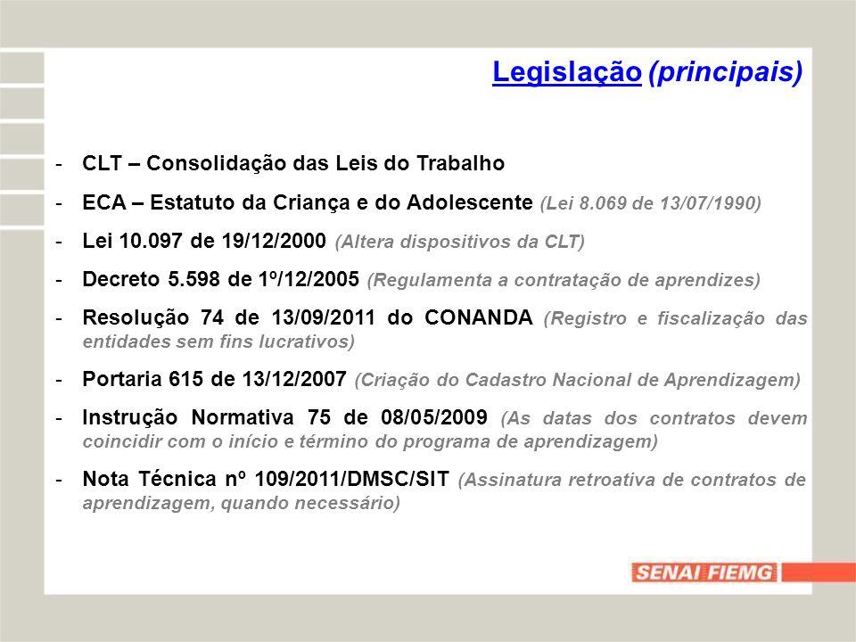 Legislação (principais)