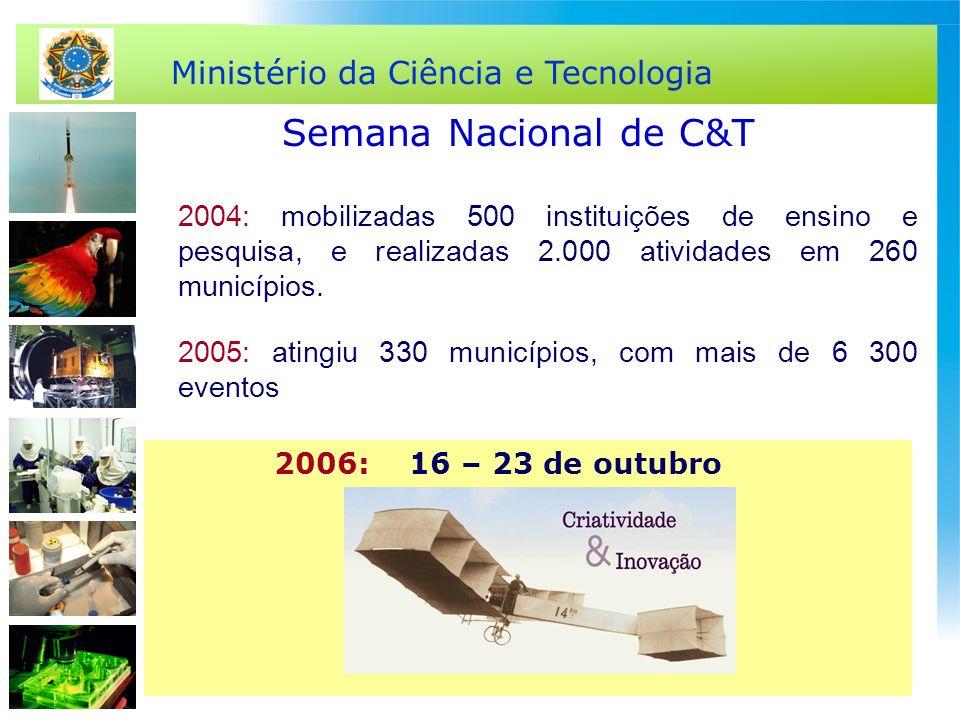 Semana Nacional de C&T2004: mobilizadas 500 instituições de ensino e pesquisa, e realizadas 2.000 atividades em 260 municípios.