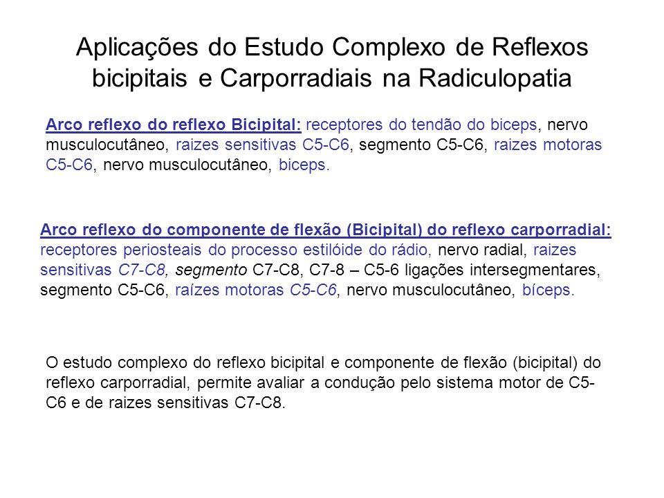 Aplicações do Estudo Complexo de Reflexos bicipitais e Carporradiais na Radiculopatia