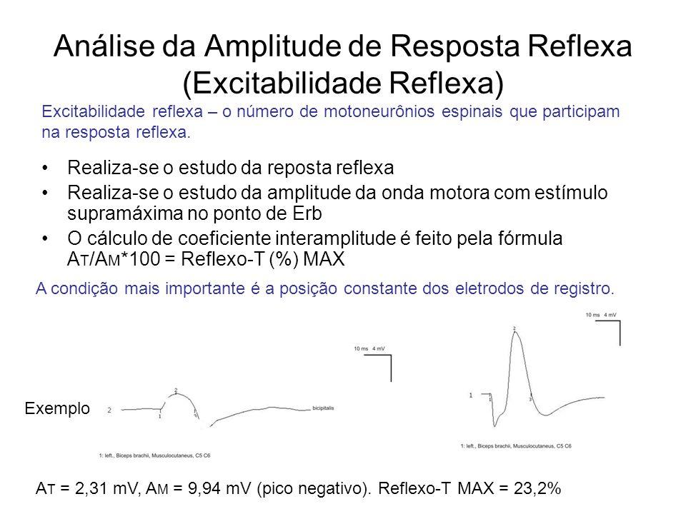 Análise da Amplitude de Resposta Reflexa (Excitabilidade Reflexa)