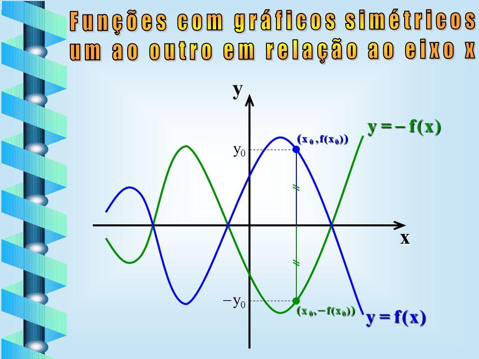 y x Funções com gráficos simétricos um ao outro em relação ao eixo x