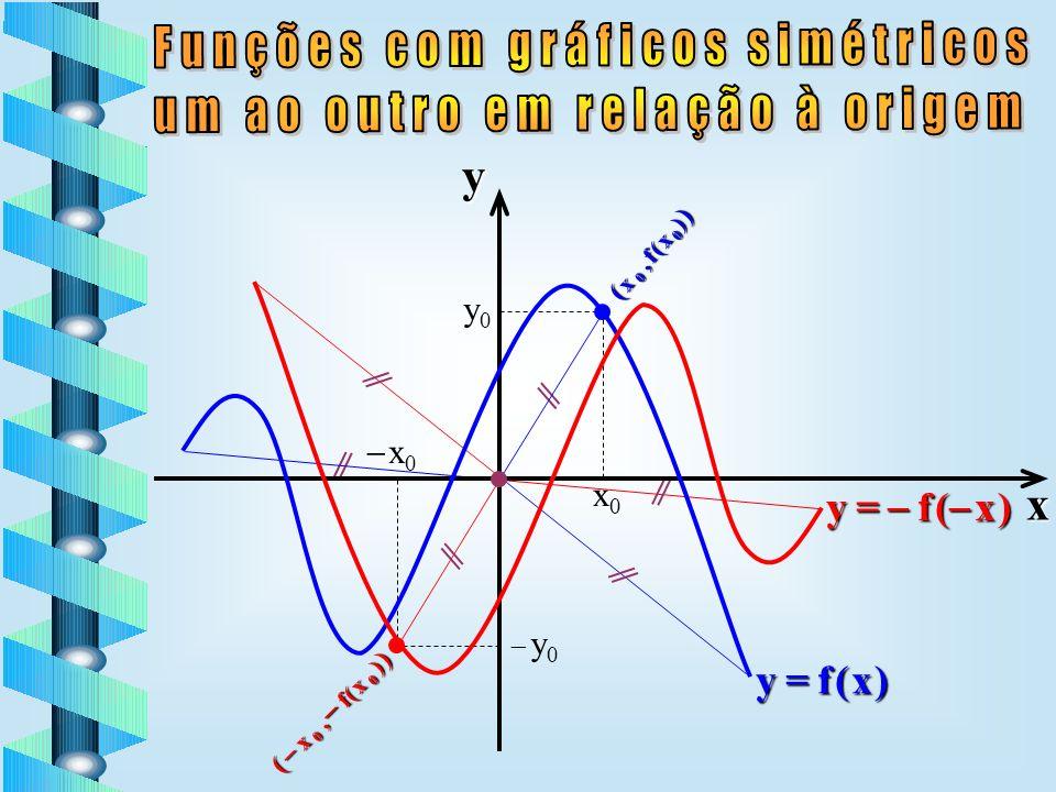 y x Funções com gráficos simétricos um ao outro em relação à origem