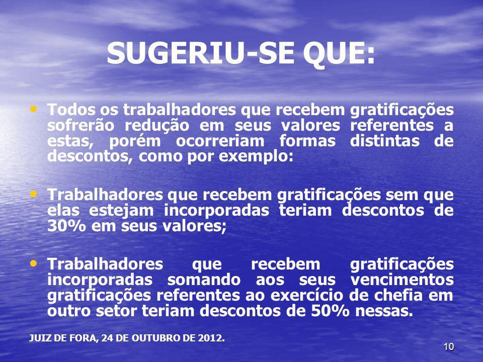 SUGERIU-SE QUE: