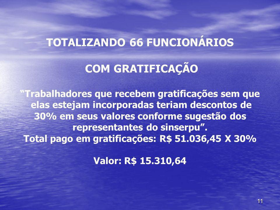 TOTALIZANDO 66 FUNCIONÁRIOS COM GRATIFICAÇÃO