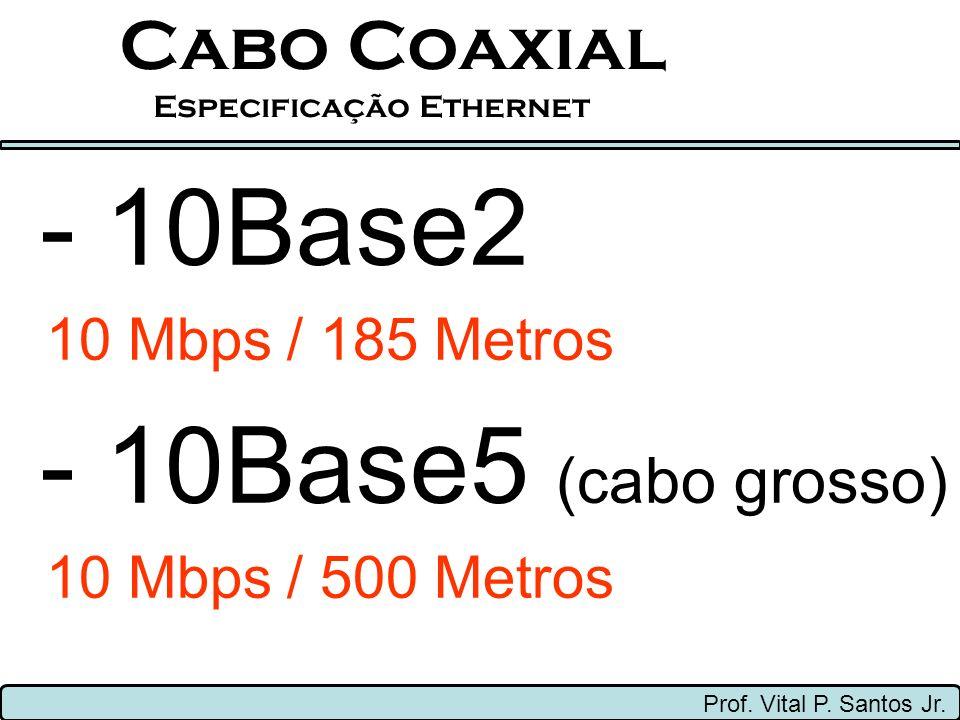 Cabo Coaxial Especificação Ethernet