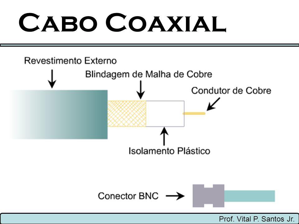Cabo Coaxial Prof. Vital P. Santos Jr.