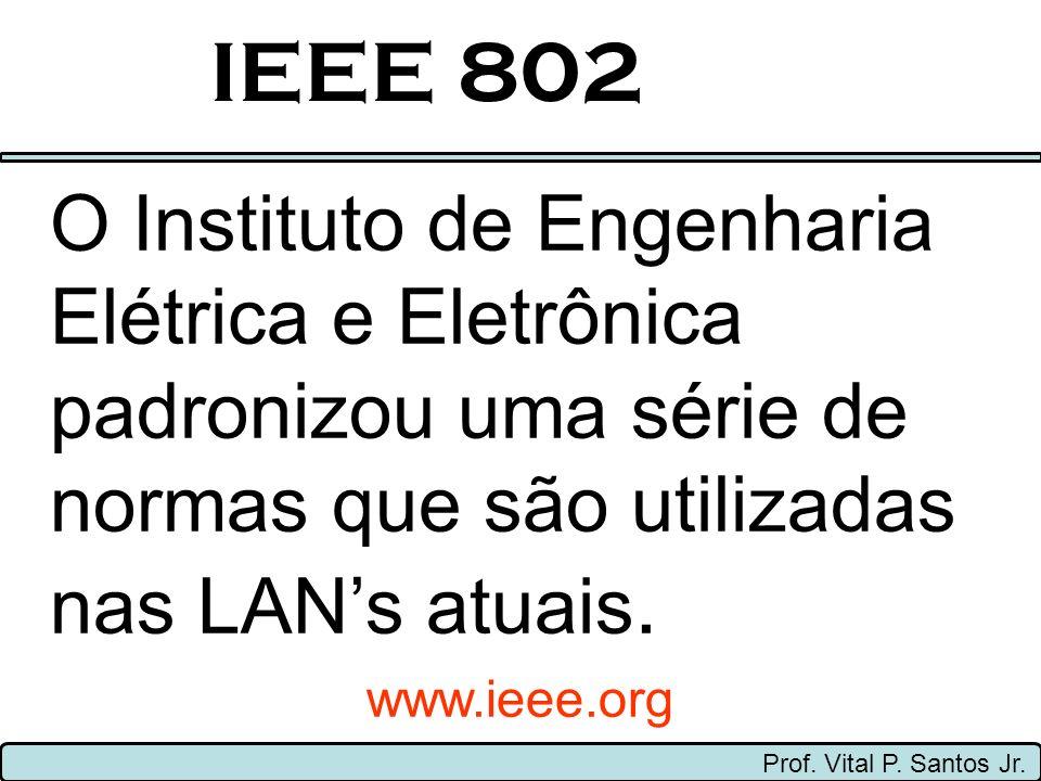 IEEE 802 O Instituto de Engenharia Elétrica e Eletrônica padronizou uma série de normas que são utilizadas nas LAN's atuais.