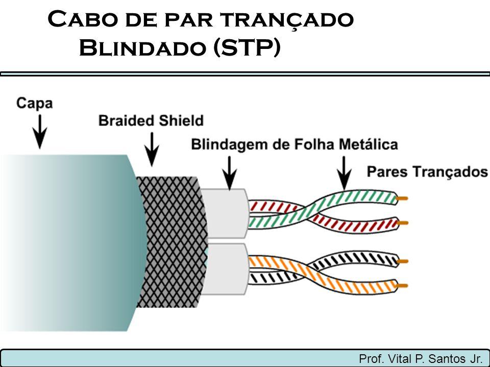 Cabo de par trançado Blindado (STP)