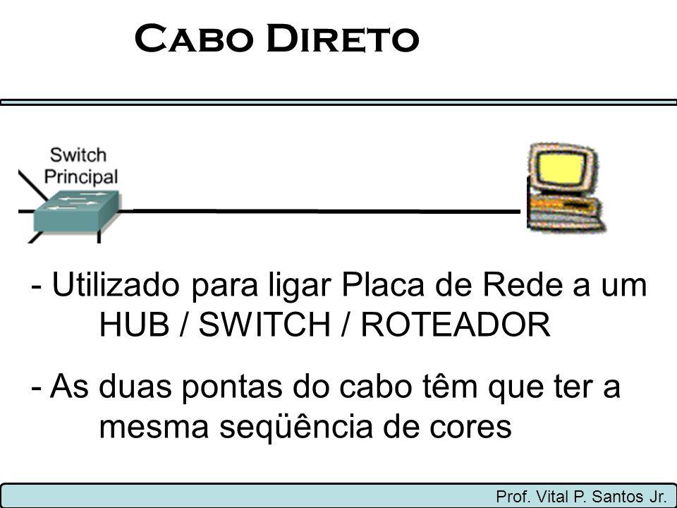 Cabo DiretoUtilizado para ligar Placa de Rede a um HUB / SWITCH / ROTEADOR. As duas pontas do cabo têm que ter a mesma seqüência de cores.