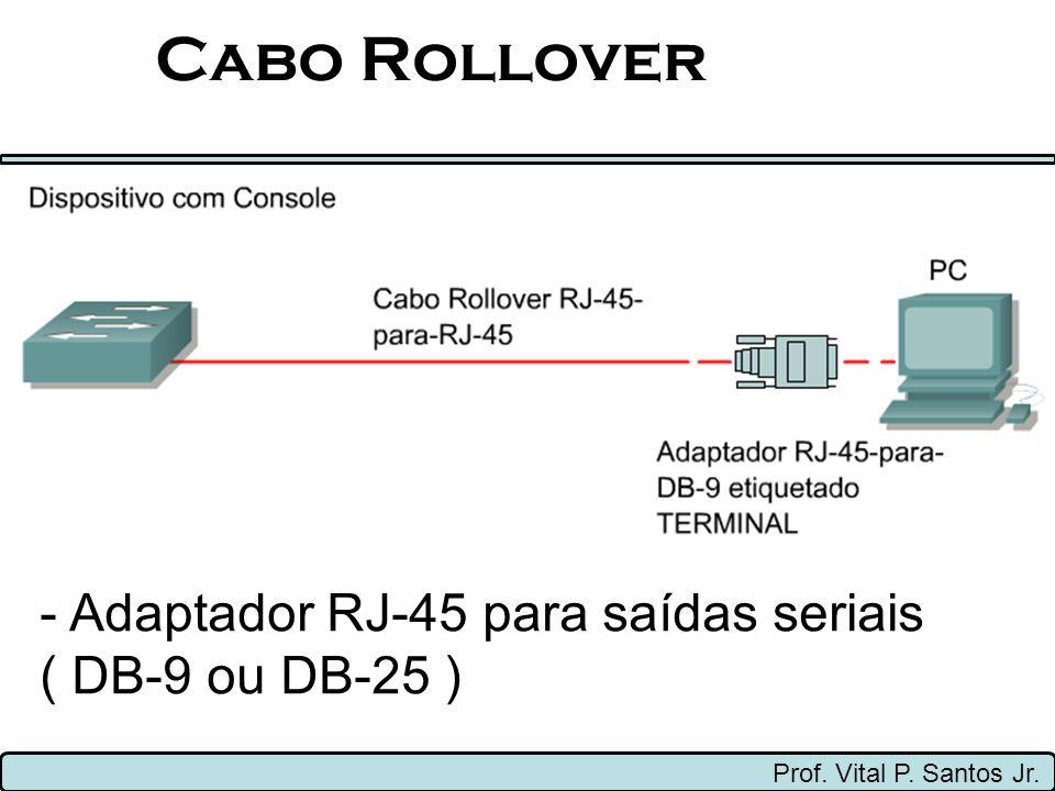 Cabo Rollover - Adaptador RJ-45 para saídas seriais ( DB-9 ou DB-25 )