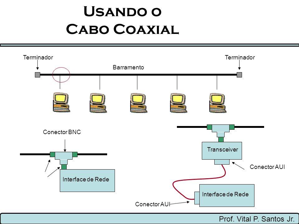 Usando o Cabo Coaxial Prof. Vital P. Santos Jr. Terminador Terminador