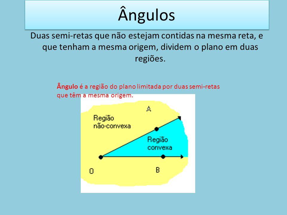 Ângulos Ângulo é a região do plano limitada por duas semi-retas