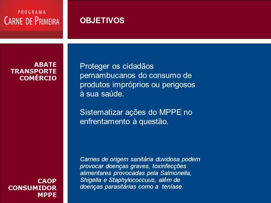 OBJETIVOSABATE TRANSPORTE COMÉRCIO. CAOP CONSUMIDOR MPPE.