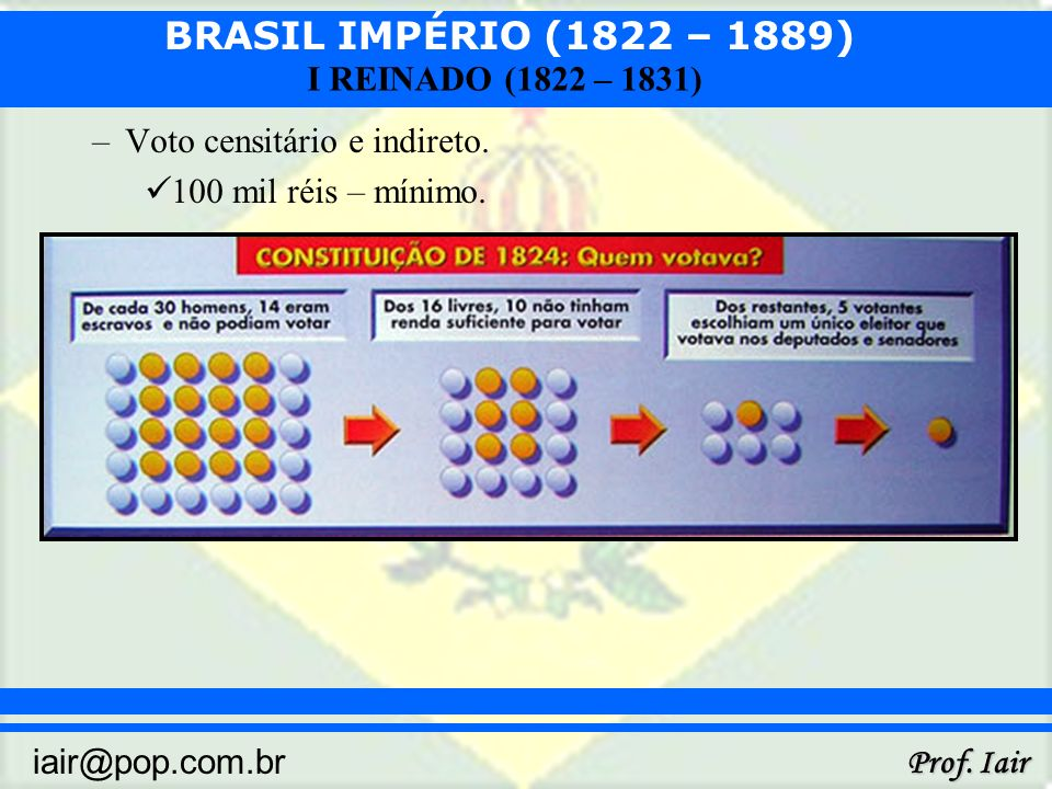 Voto censitário e indireto.