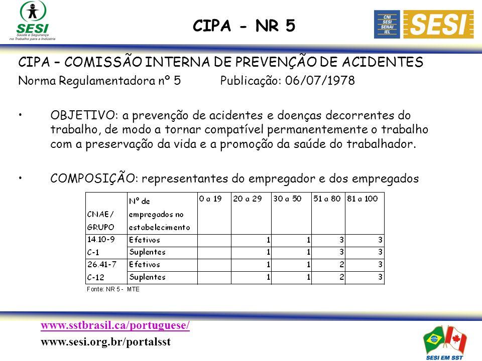 CIPA - NR 5 CIPA – COMISSÃO INTERNA DE PREVENÇÃO DE ACIDENTES