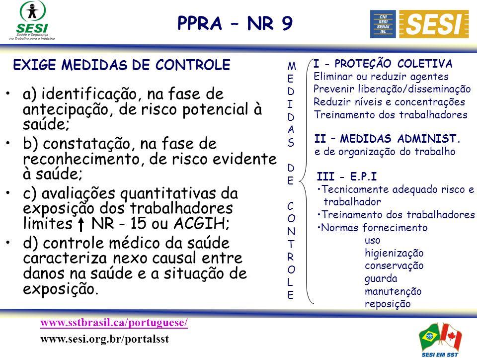 PPRA – NR 9 EXIGE MEDIDAS DE CONTROLE. M. E. D. I. A. S. C. O. N. T. R. L. I - PROTEÇÃO COLETIVA.