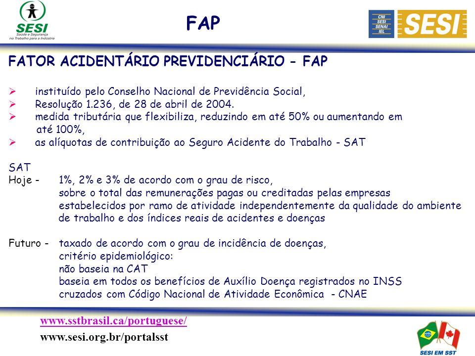 FAP FATOR ACIDENTÁRIO PREVIDENCIÁRIO - FAP