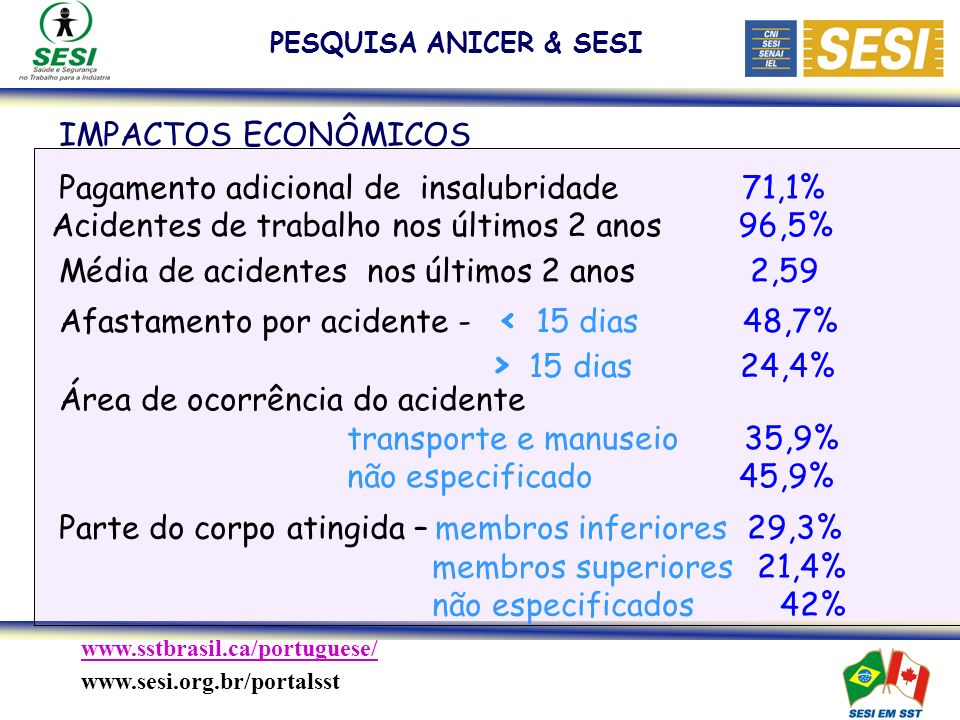 Pagamento adicional de insalubridade 71,1%