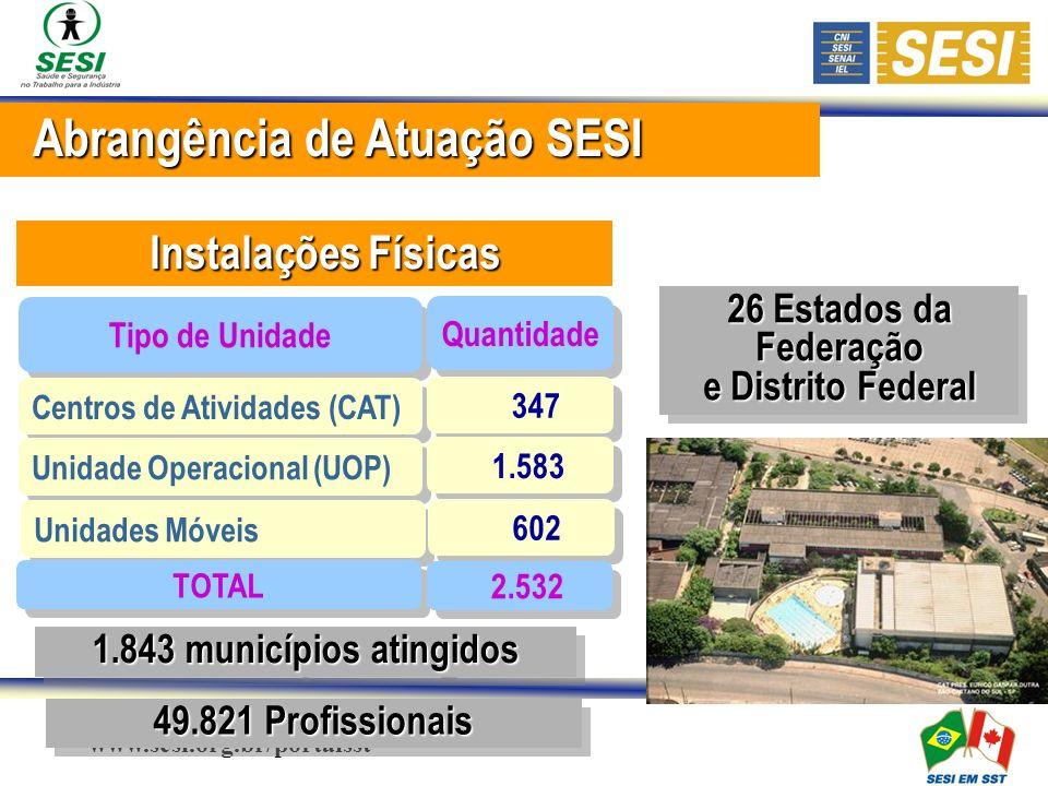 Abrangência de Atuação SESI