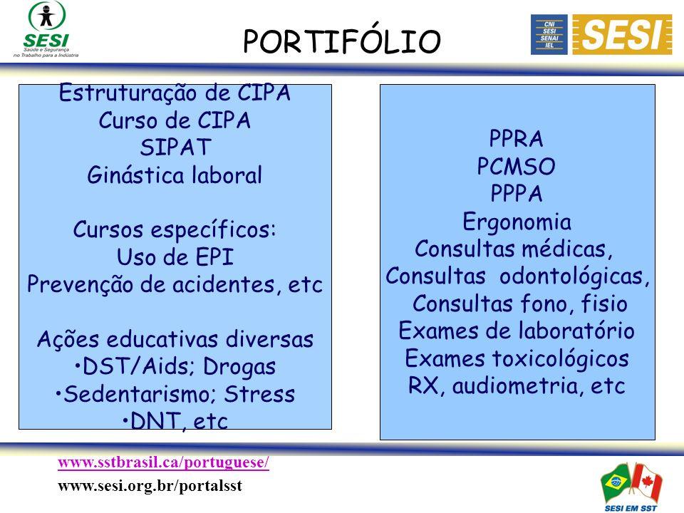 PORTIFÓLIO Estruturação de CIPA Curso de CIPA PPRA SIPAT PCMSO