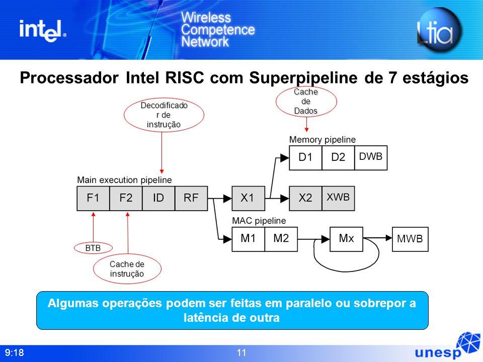 Processador Intel RISC com Superpipeline de 7 estágios