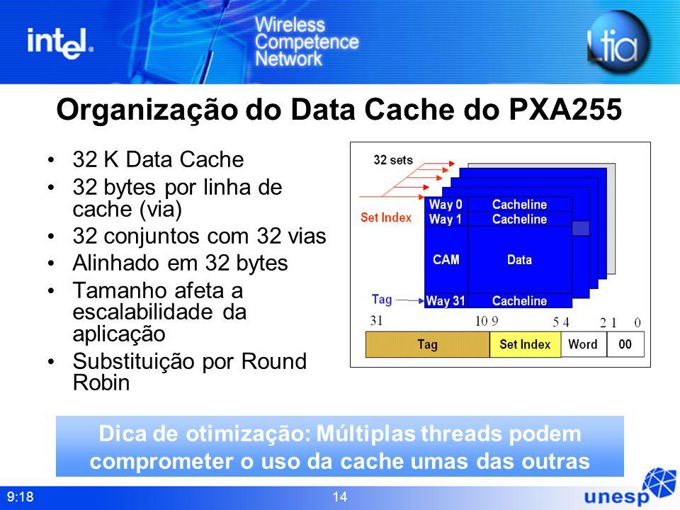 Organização do Data Cache do PXA255