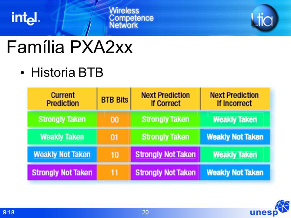 Família PXA2xx Historia BTB
