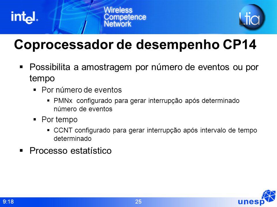 Coprocessador de desempenho CP14
