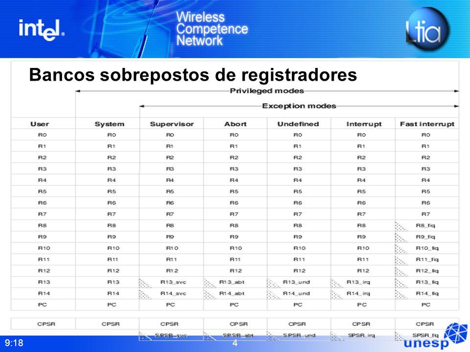 Bancos sobrepostos de registradores