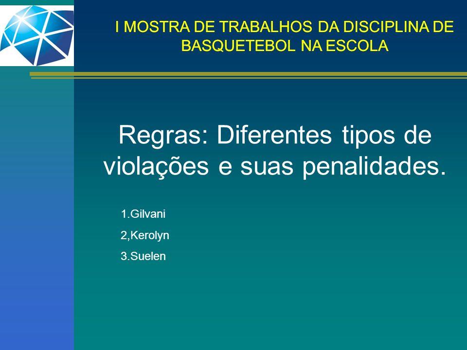 Regras: Diferentes tipos de violações e suas penalidades.