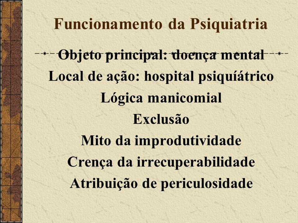 Funcionamento da Psiquiatria