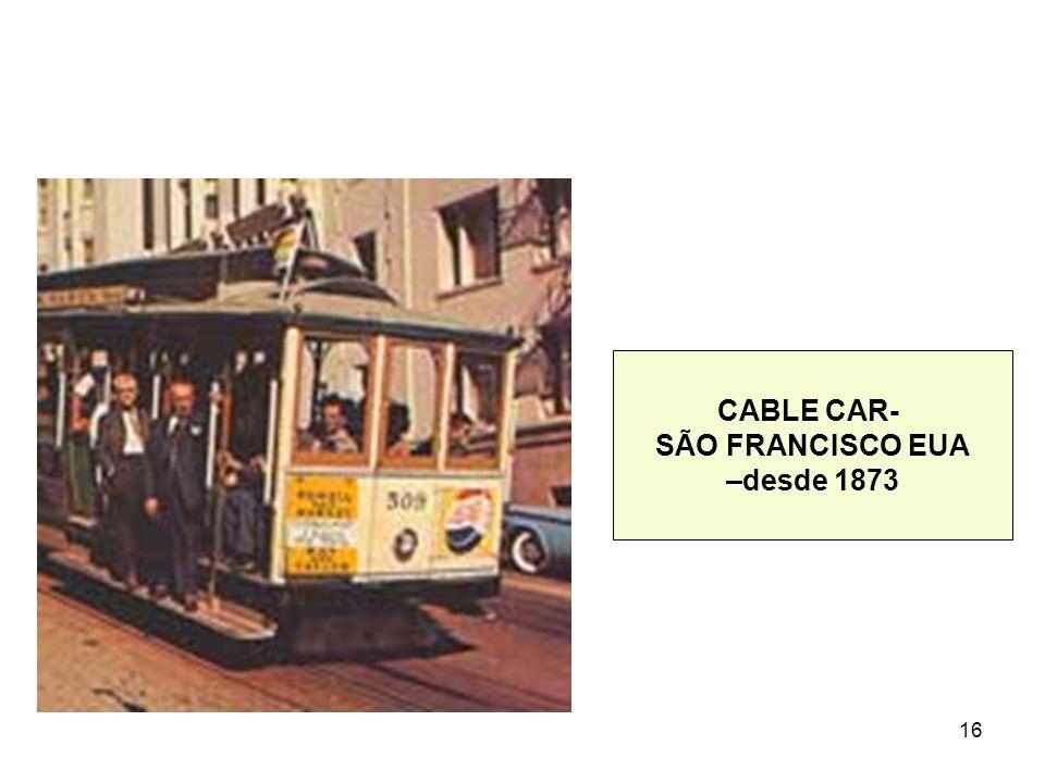 CABLE CAR- SÃO FRANCISCO EUA –desde 1873