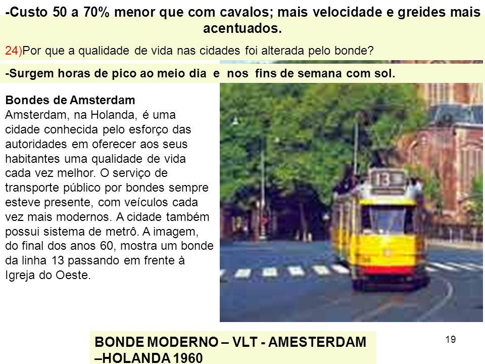 BONDE MODERNO – VLT - AMESTERDAM –HOLANDA 1960