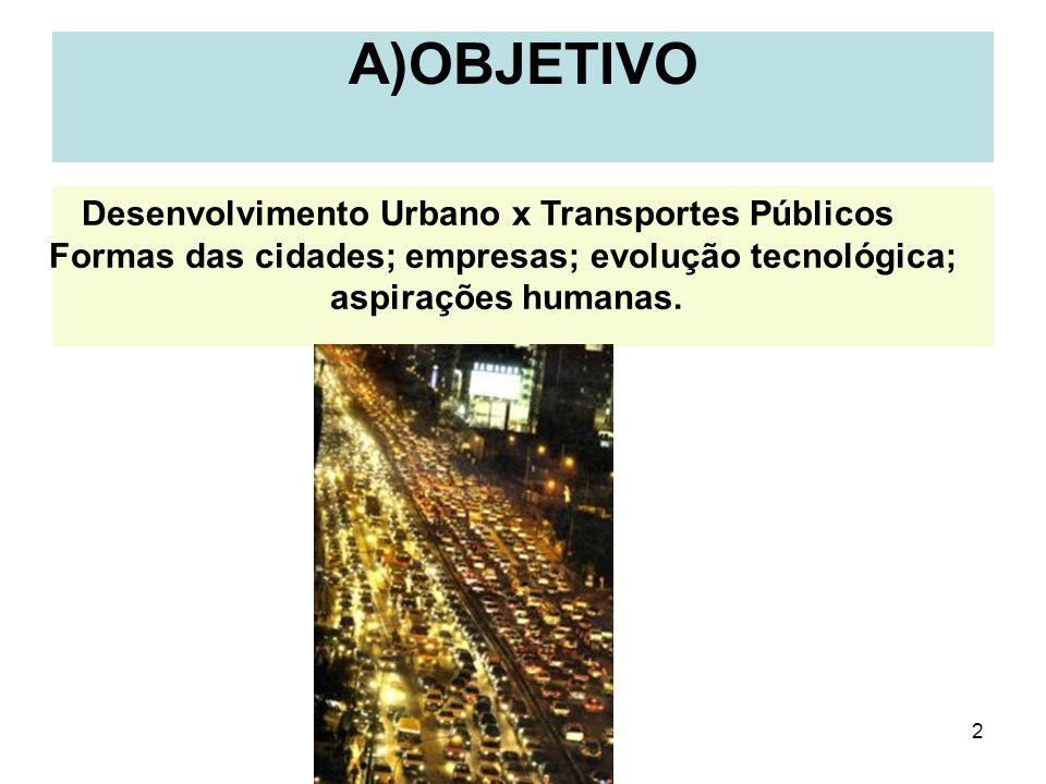A)OBJETIVO Desenvolvimento Urbano x Transportes Públicos