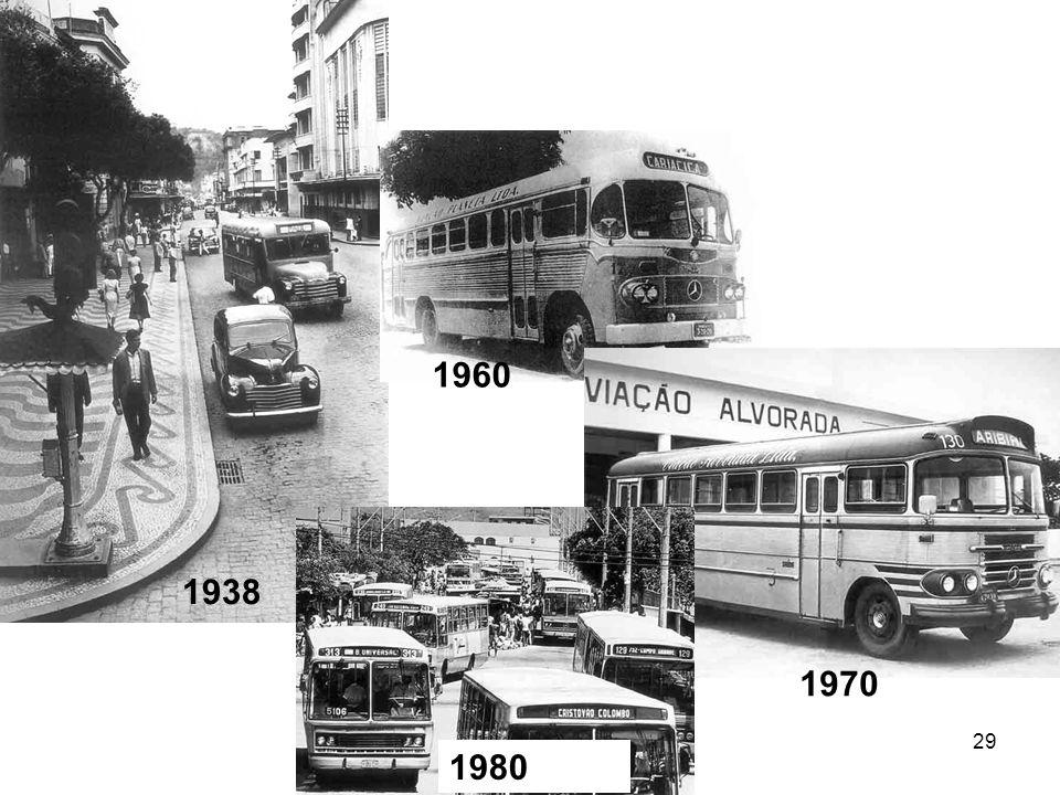 1960 1938 1970 1980