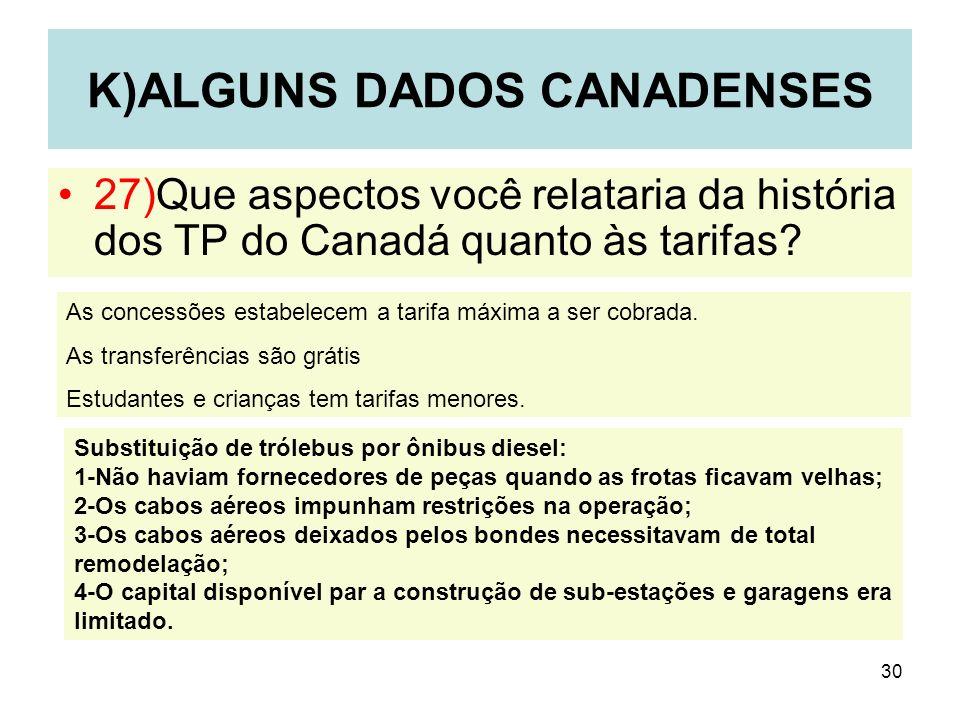K)ALGUNS DADOS CANADENSES