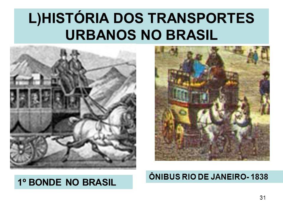 L)HISTÓRIA DOS TRANSPORTES URBANOS NO BRASIL