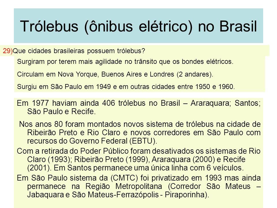 Trólebus (ônibus elétrico) no Brasil