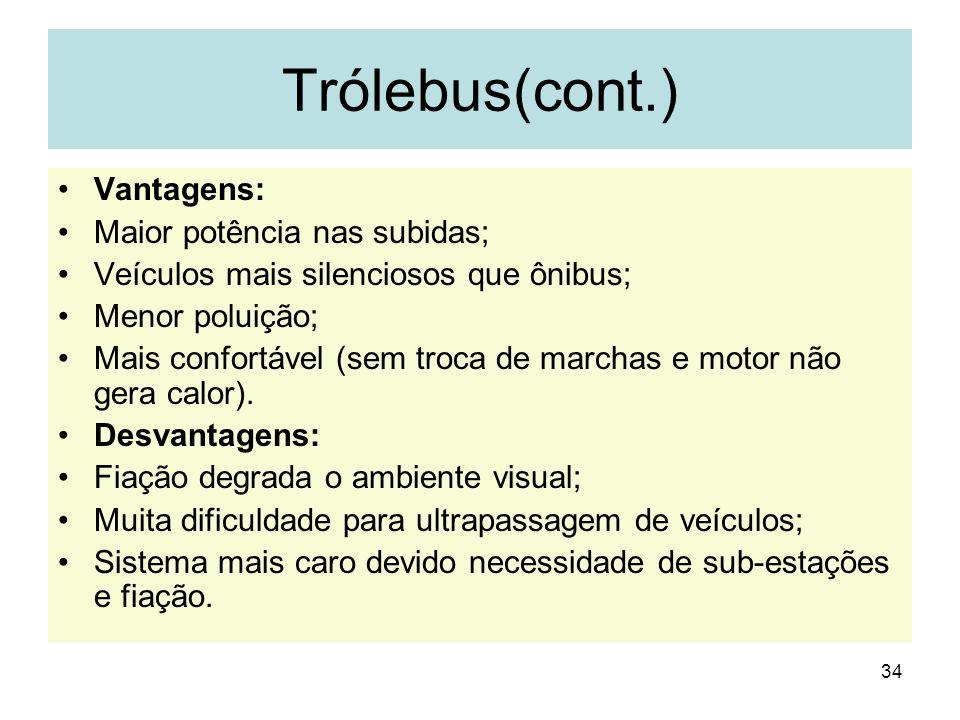 Trólebus(cont.) Vantagens: Maior potência nas subidas;