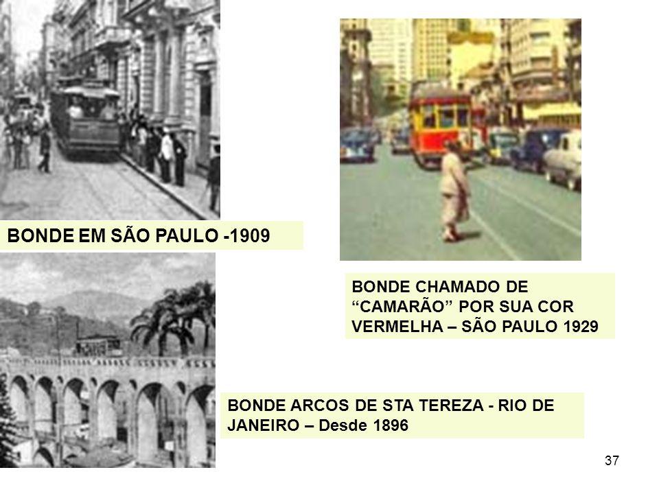 BONDE EM SÃO PAULO -1909 BONDE CHAMADO DE CAMARÃO POR SUA COR VERMELHA – SÃO PAULO 1929.