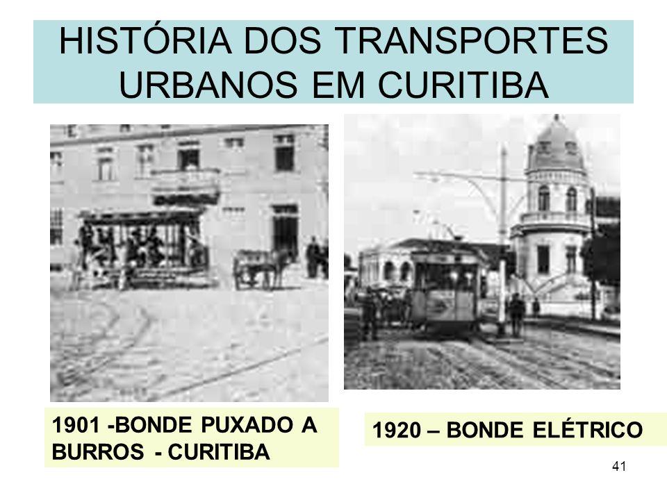HISTÓRIA DOS TRANSPORTES URBANOS EM CURITIBA