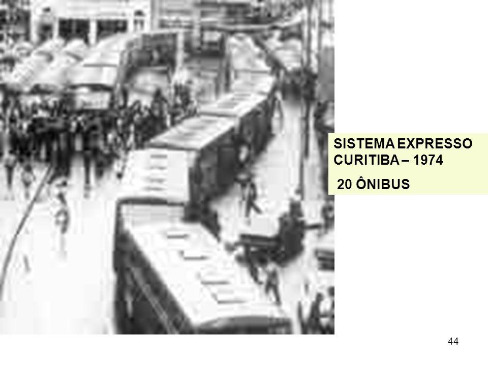 SISTEMA EXPRESSO CURITIBA – 1974