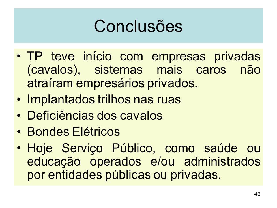 Conclusões TP teve início com empresas privadas (cavalos), sistemas mais caros não atraíram empresários privados.